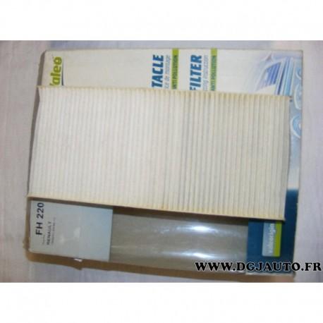 filtre habitacle climatisation fh220 pour renault twingo 1 phase 1 et 2 au meilleur prix. Black Bedroom Furniture Sets. Home Design Ideas