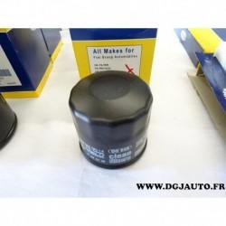 Filtre à huile 71758743 pour renault clio 1 2 3 kangoo modus twingo 1 2 wind nissan kubistar dacia logan sandero 1.2 essence