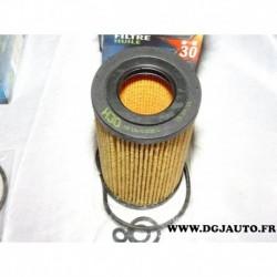 Filtre à huile optonix H30 à identifier ???